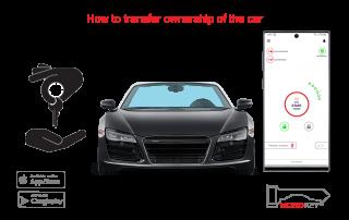 transfer car ownership