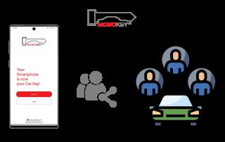 car sharing platform