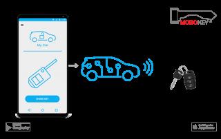 smartphone replace car keys